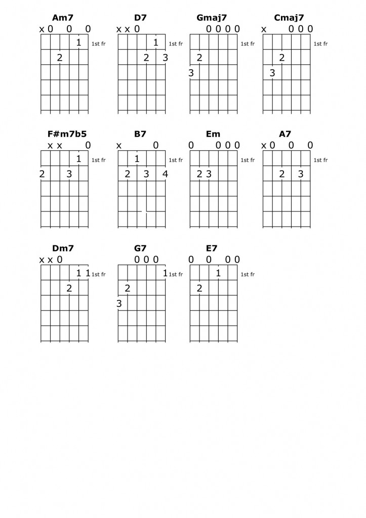 Image of chord chart for song Autumn Leaves
