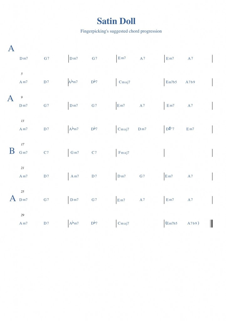 Image of chord progression for Satin Doll