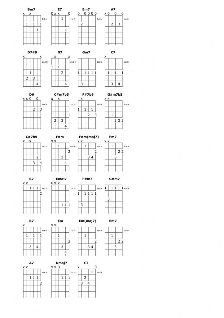 Image of chord chart for song Lover Man