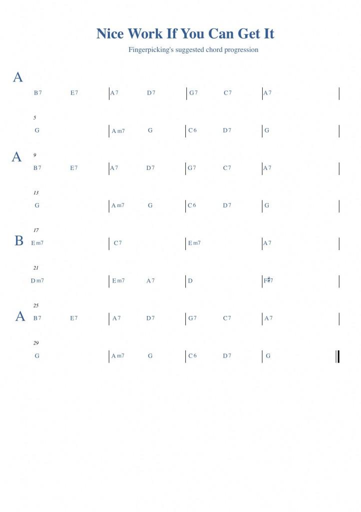 Image of chord progression for song Nice Work if you can get it