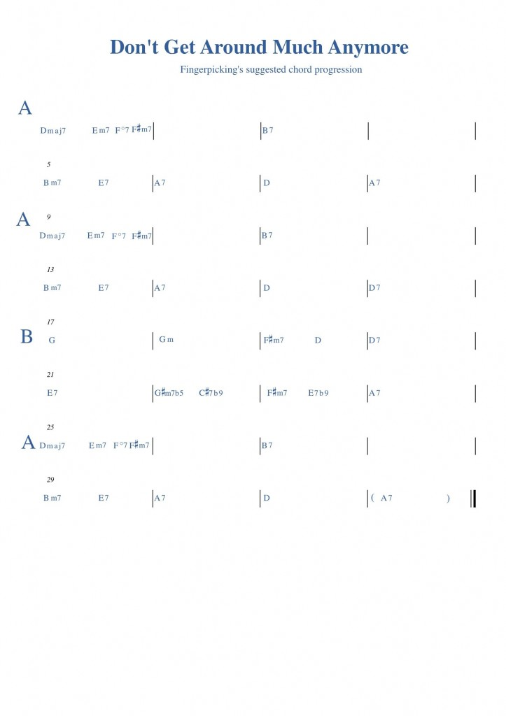 Image of Chord Progression for Don't get around much anymore