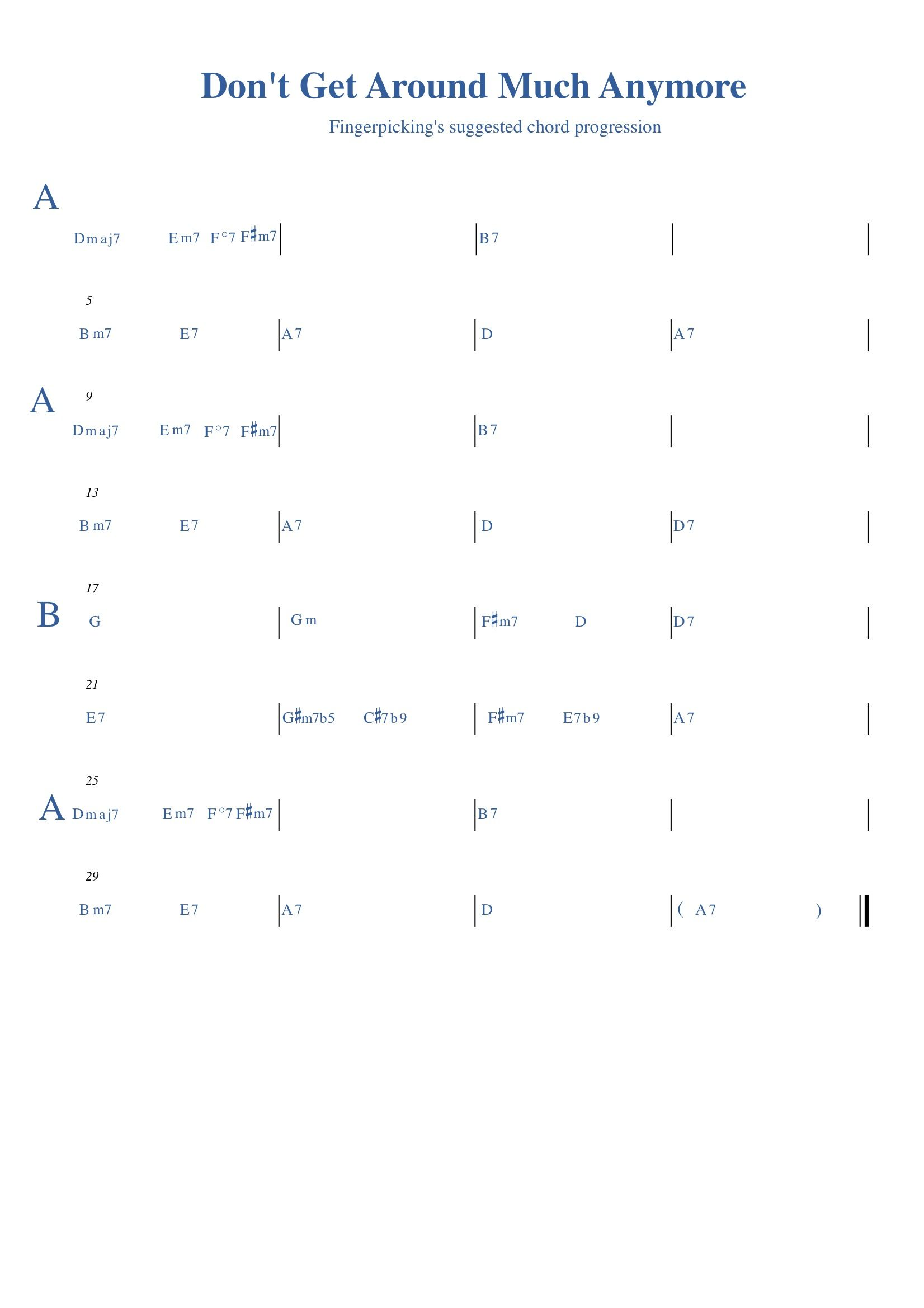 Dont get around much anymore guitar chords progression image of chord progression for dont get around much anymore hexwebz Images