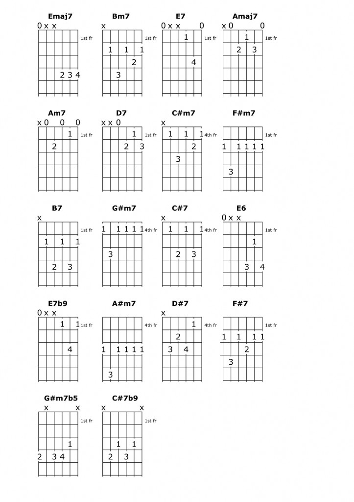 Image of chord chart for song Misty
