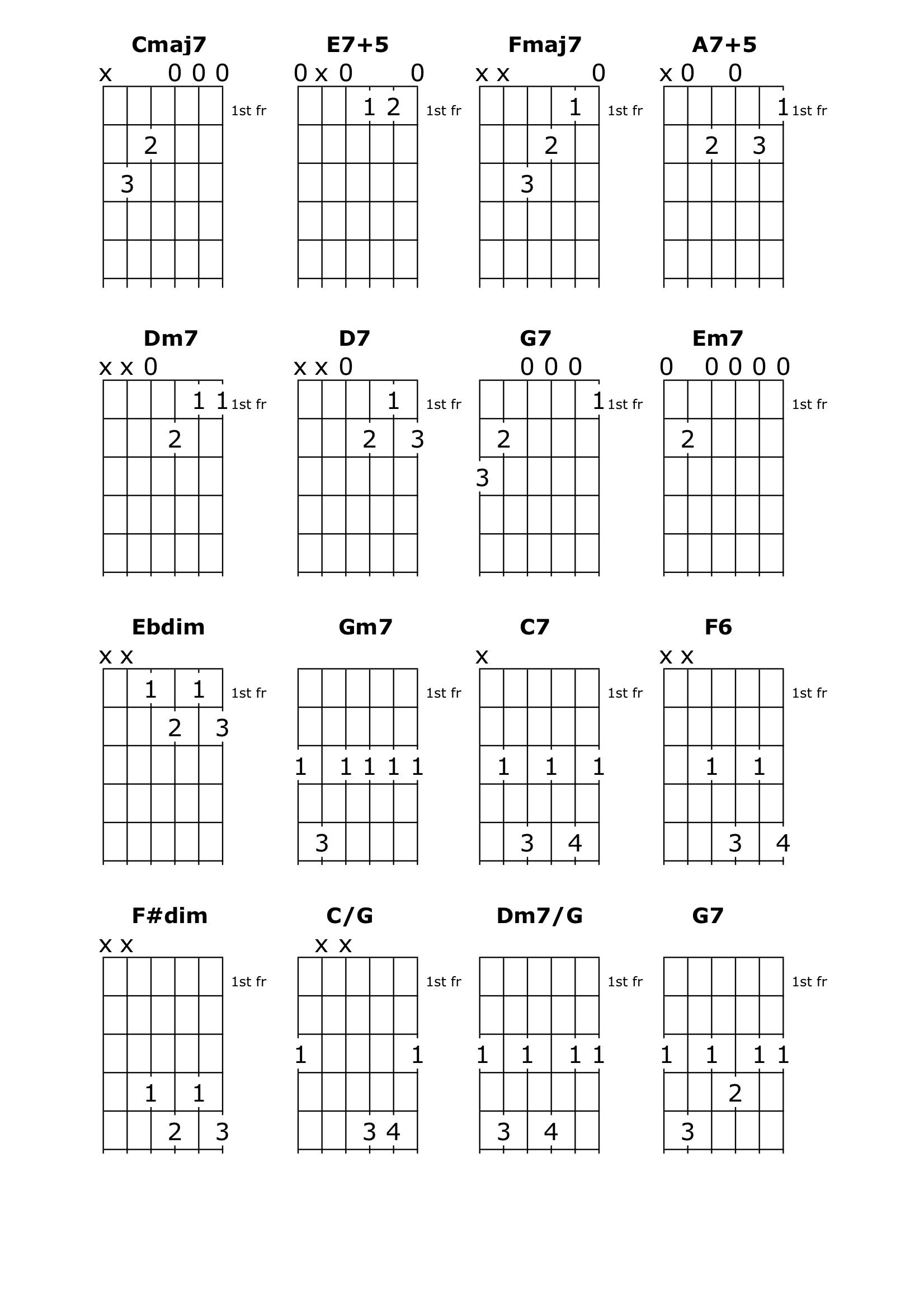 Someday my pronce will come guitar lesson chord chart follow hexwebz Images
