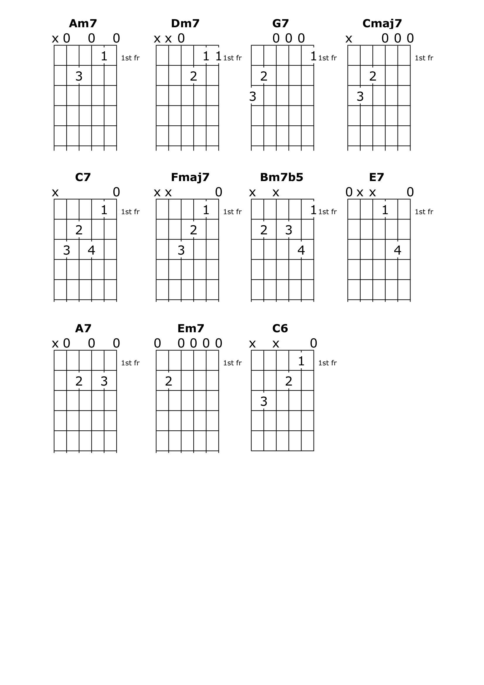 Fly Me To The Moon Guitar Lesson Chord Chart