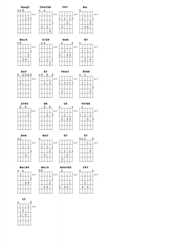Image of chord chart for Georgia on My Mind