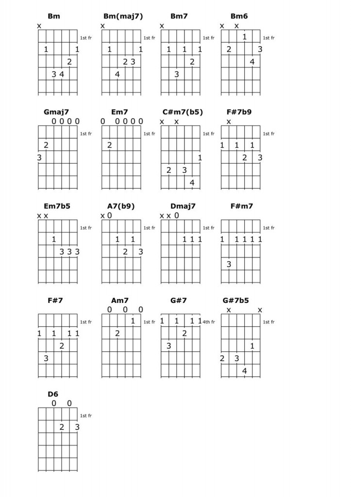 Image of Chord Chart for My Funny Valentine