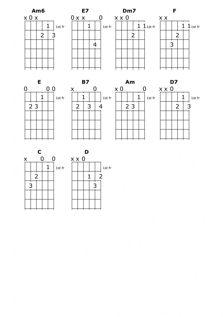 Image of chord chart for song Summertime