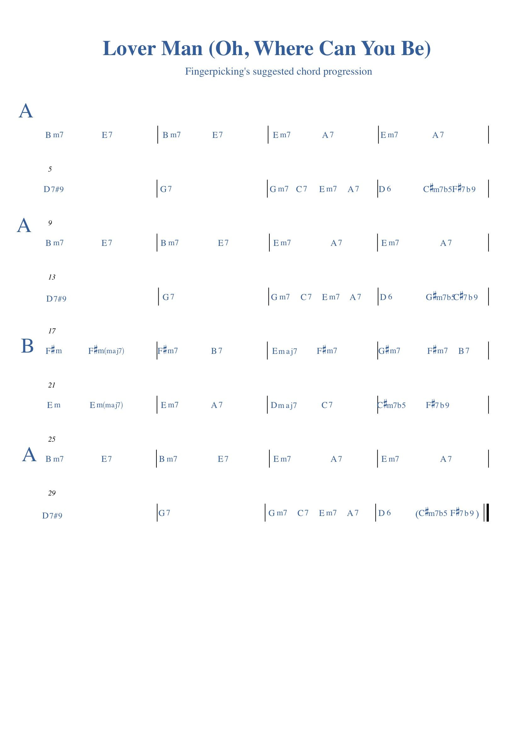 Lover Man Guitar Chord Progression A7 Image Of For Song