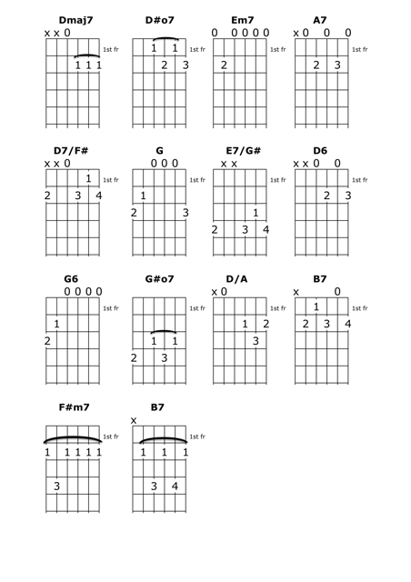 It's Only A Paper Moon Guitar Chord Chart