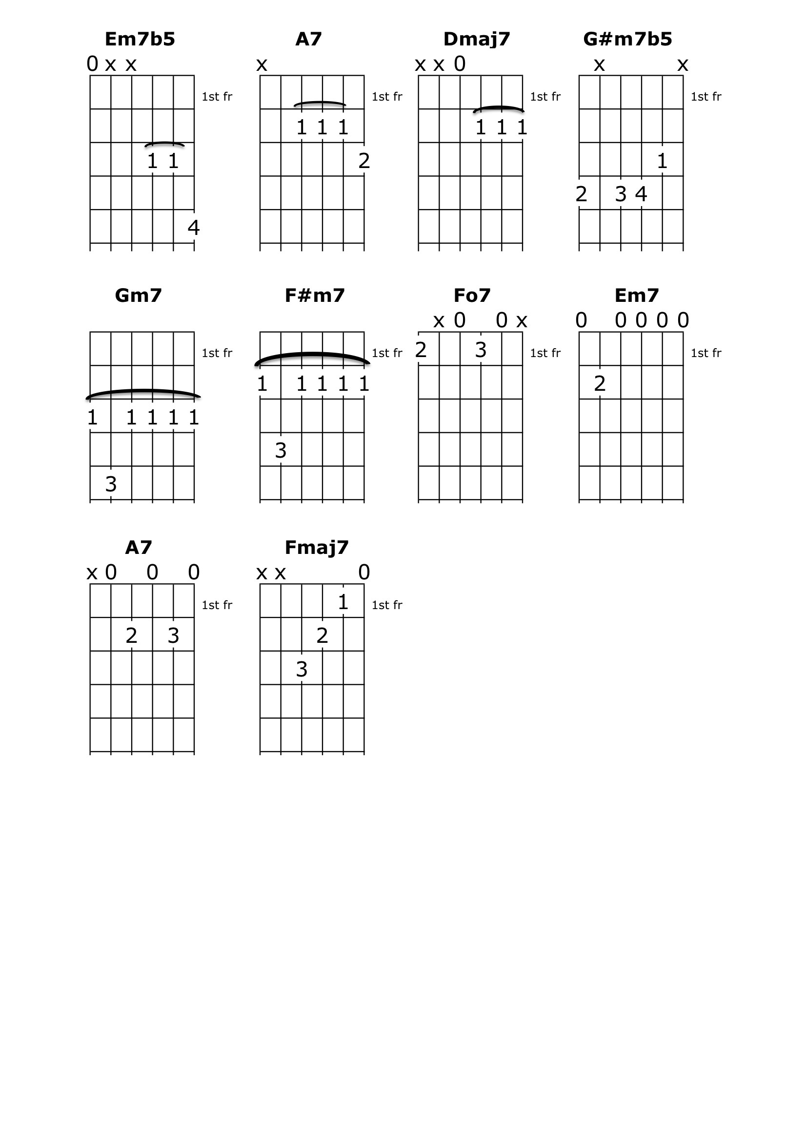 Night And Day Guitar Lesson Chord Chart