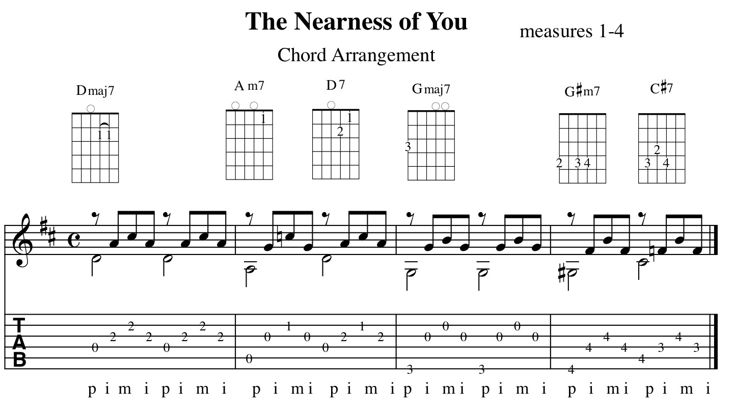 The Nearness Of You Guitar Chord Progression Measures 1 To 4